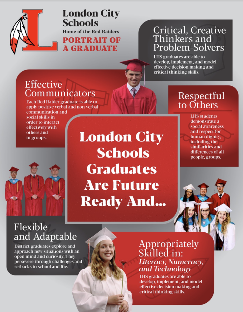 London Planning to Better Coach Students on Career and College Options